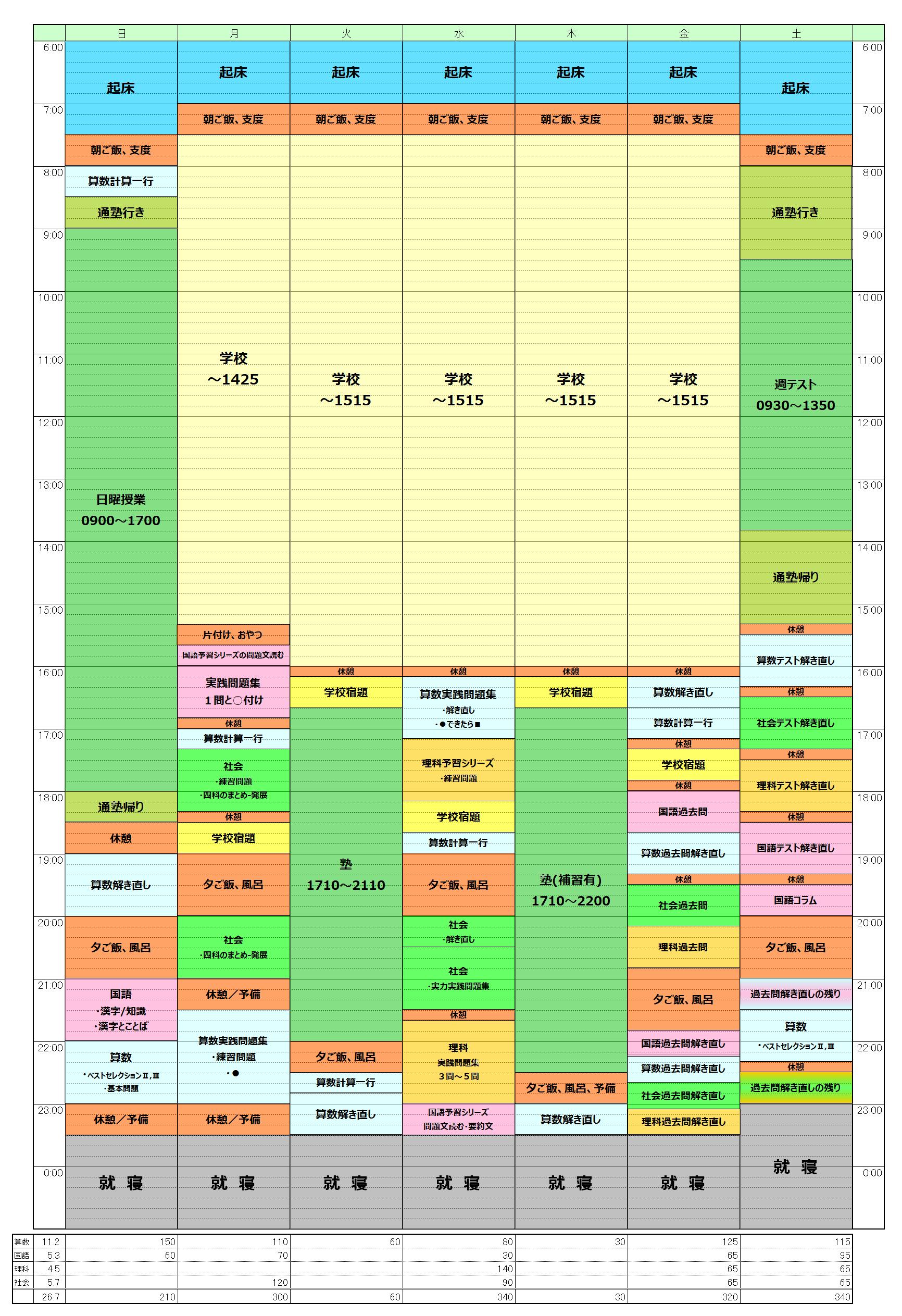 6年後期の学習予定表